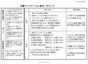 会議ファシリテーション基本 1日コース