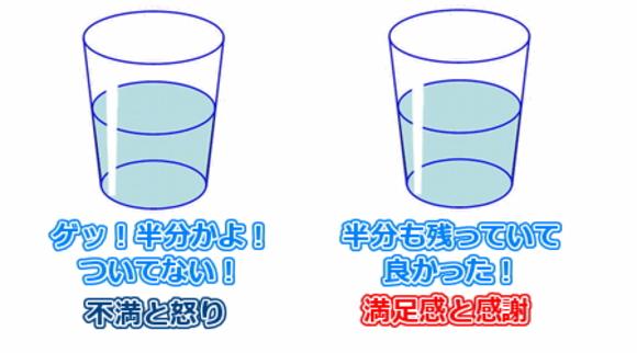 コップに水が半分